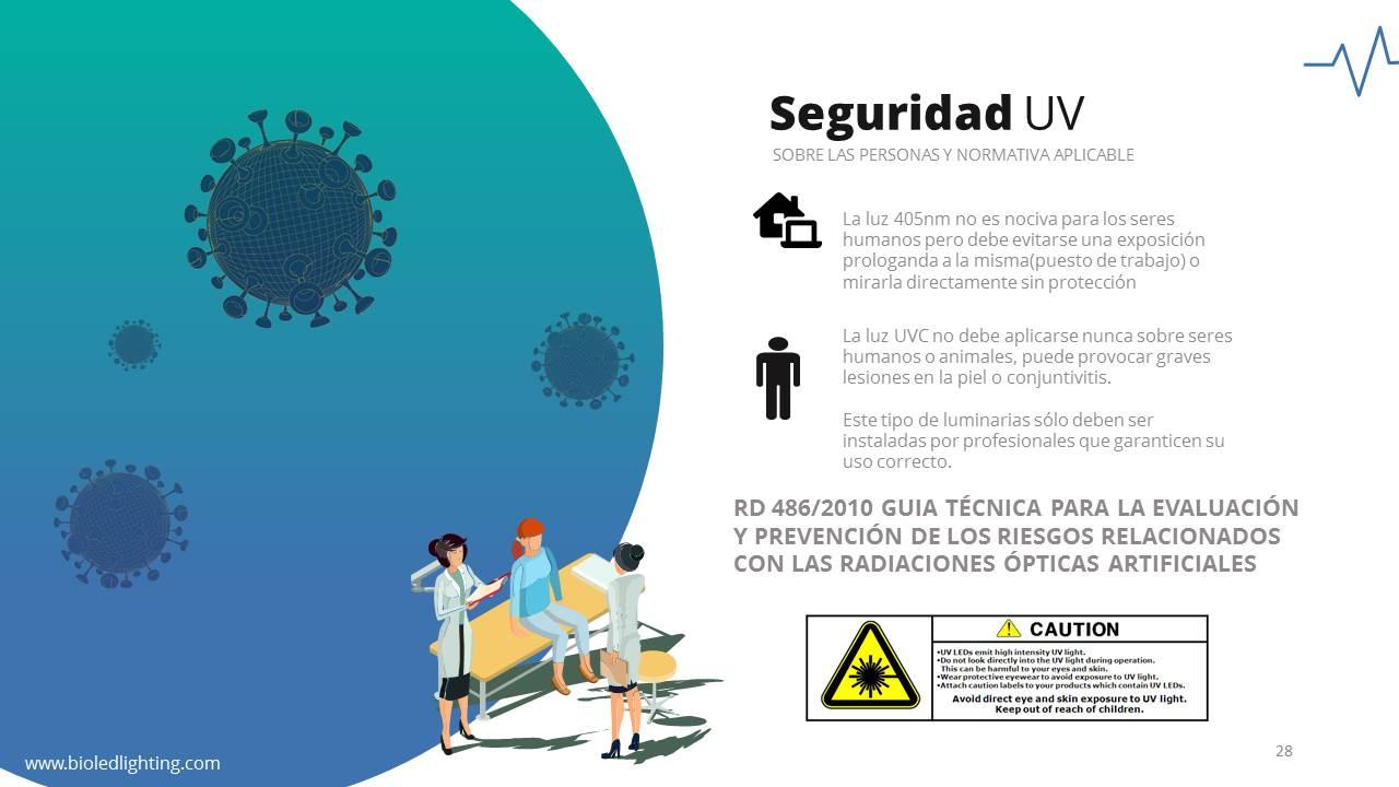 GABARU-BIOLED Diapositiva28