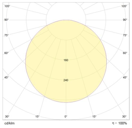 Aplique GA/CY120-3 LED curva