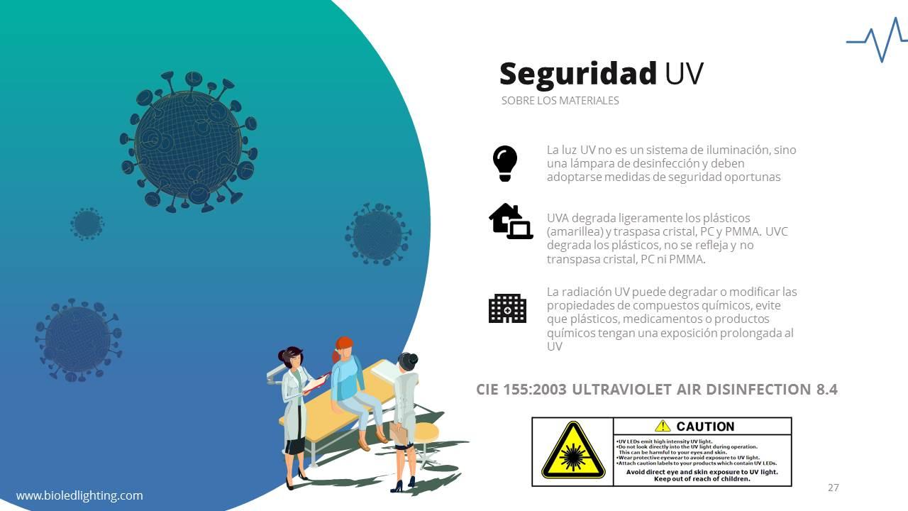 GABARU-BIOLED Diapositiva27