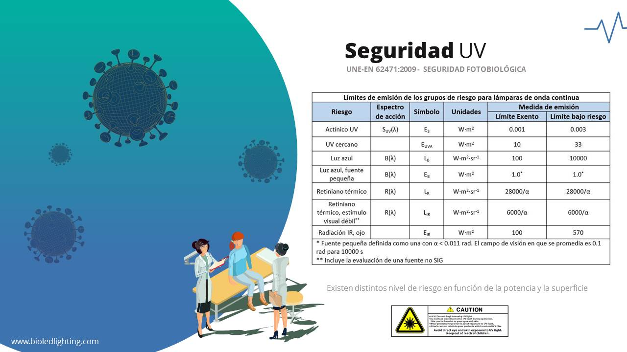 GABARU-BIOLED Diapositiva29